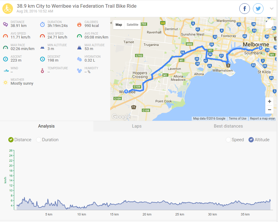 Map Of Australia Before Federation.Dark Side Of Melbourne Cycling From City To Werribee Via Federation
